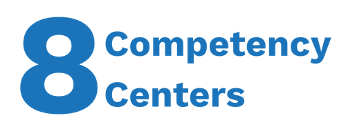 8 Competency Centers